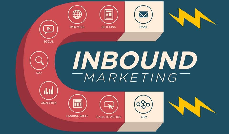 Primeiros passos para começar a praticar o Inbound Marketing