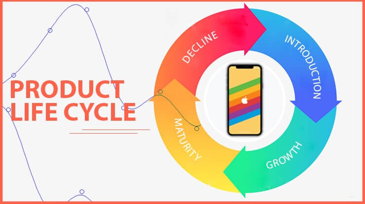 Ciclo de Vida do Produto: O Que É, As 5 Fases, Exemplos e Muito Mais!